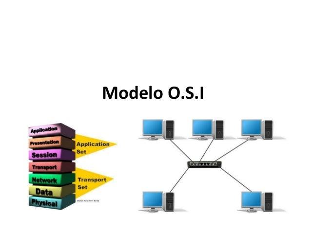 Modelo O.S.I