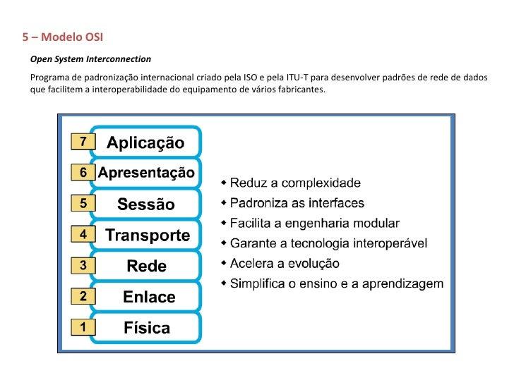 5 – Modelo OSI  Open System Interconnection  Programa de padronização internacional criado pela ISO e pela ITU-T para dese...