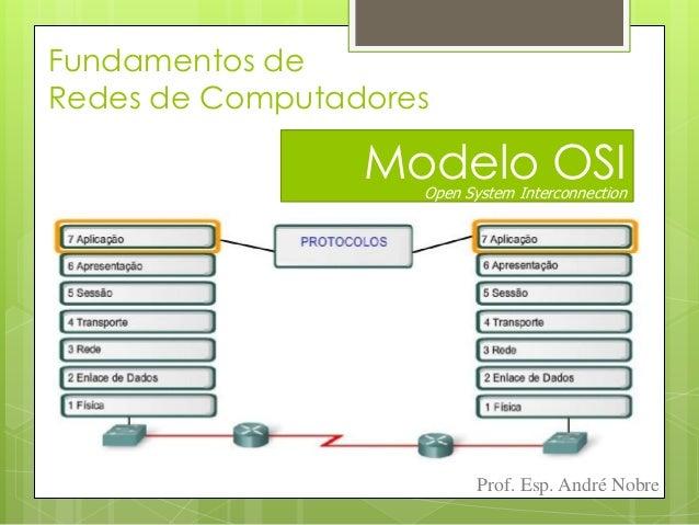 Fundamentos de Redes de Computadores  Modelo OSI Open System Interconnection  Prof. Esp. André Nobre