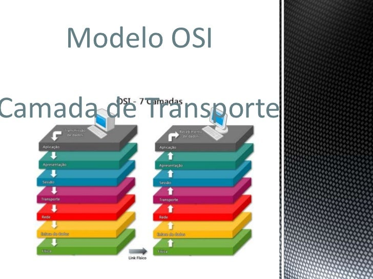 Modelo OSICamada de Transporte