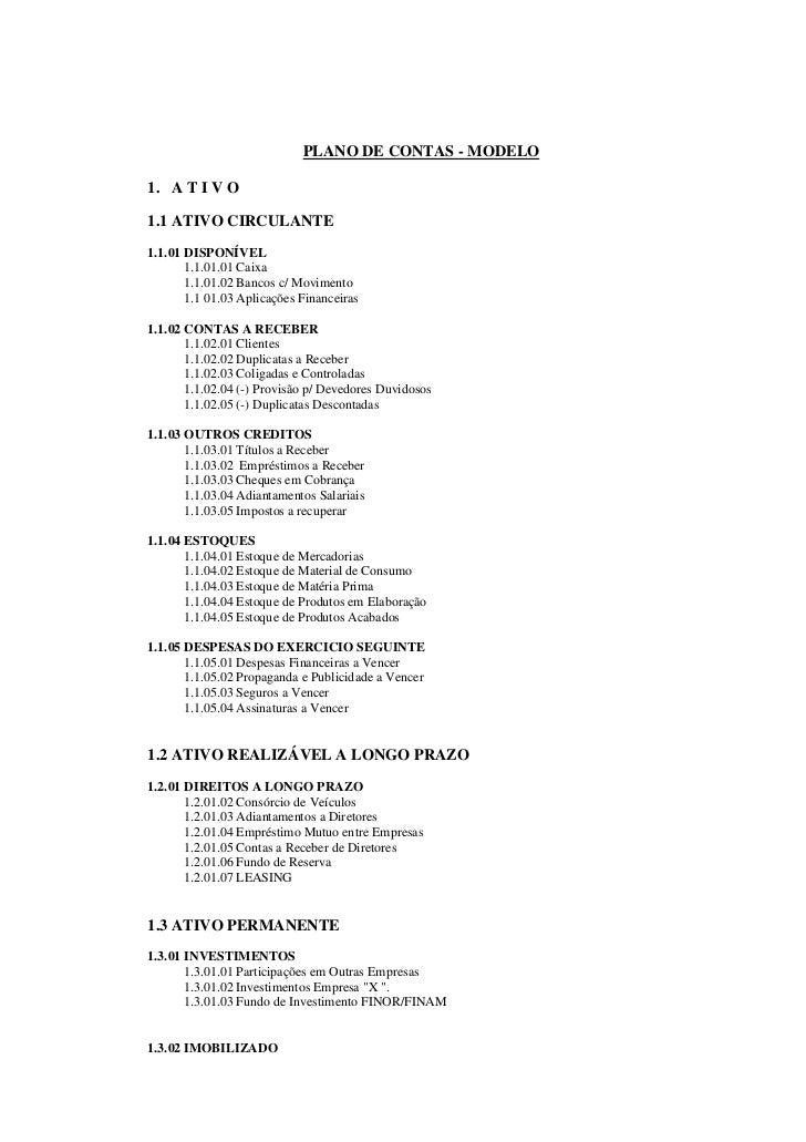 PLANO DE CONTAS - MODELO  1. A T I V O  1.1 ATIVO CIRCULANTE 1.1.01 DISPONÍVEL        1.1.01.01 Caixa        1.1.01.02 Ban...