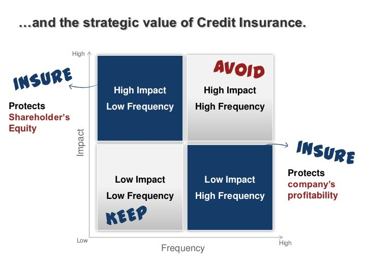 The Effects of Credit Management on Liquidity Position of a Manufacturing Company