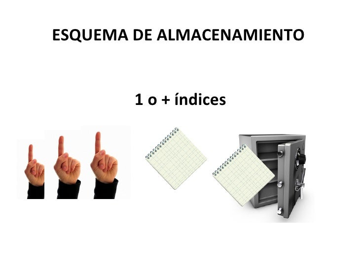 ESQUEMA DE ALMACENAMIENTO  1 o + índices