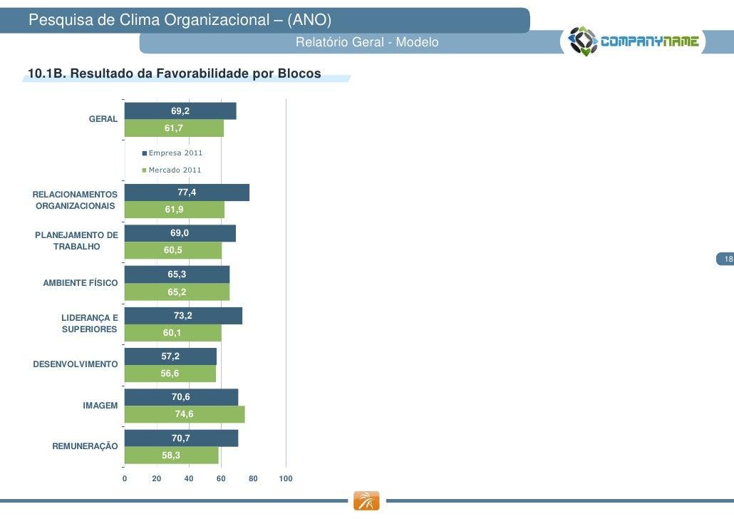 Pesquisa de Clima Organizacional – (ANO)                                                         Relatório Geral - Modelo1...