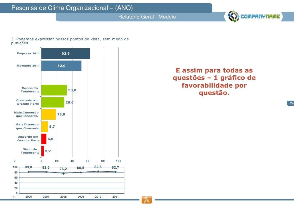 Pesquisa de Clima Organizacional – (ANO)                                                                             Relat...