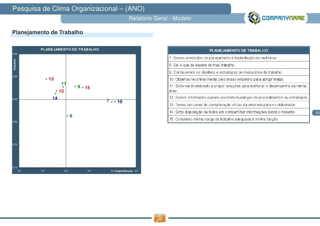 Modelo de Relatório de Pesquisa de Clima Organizacional