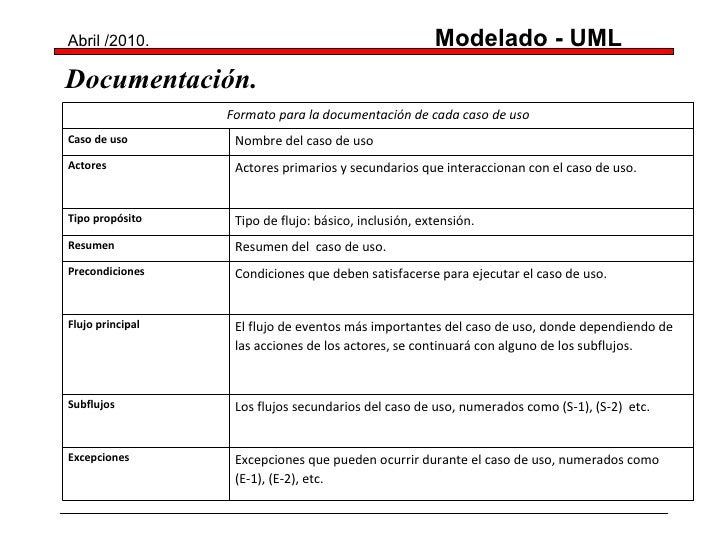 Modelo requisitos UML