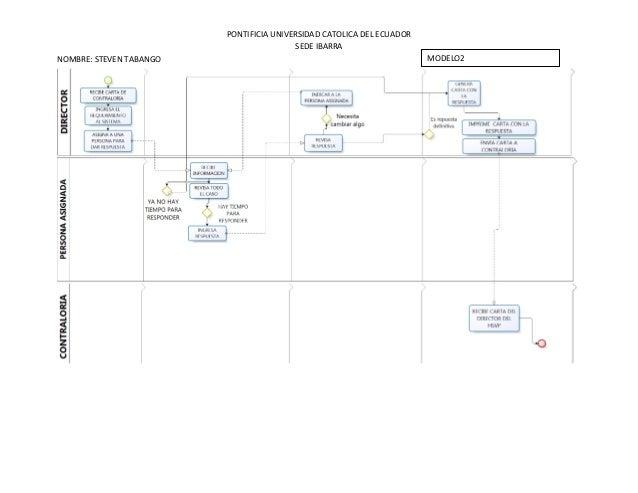 Modelos Slide 2
