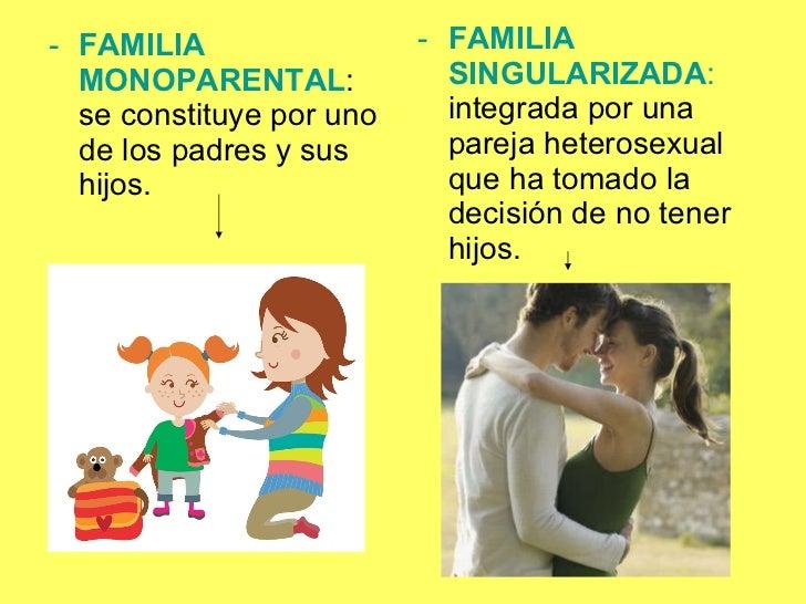 Modelos actuales de familia y su impacto en 1 for Tipos de familia pdf