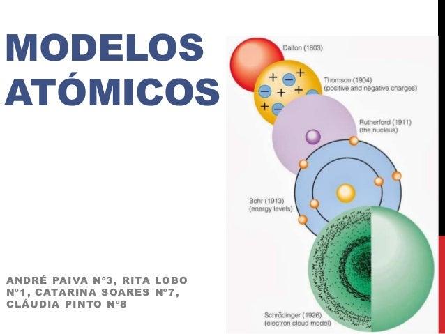 MODELOS ATÓMICOS ANDRÉ PAIVA Nº3, RITA LOBO Nº1, CATARINA SOARES Nº7, CLÁUDIA PINTO Nº8