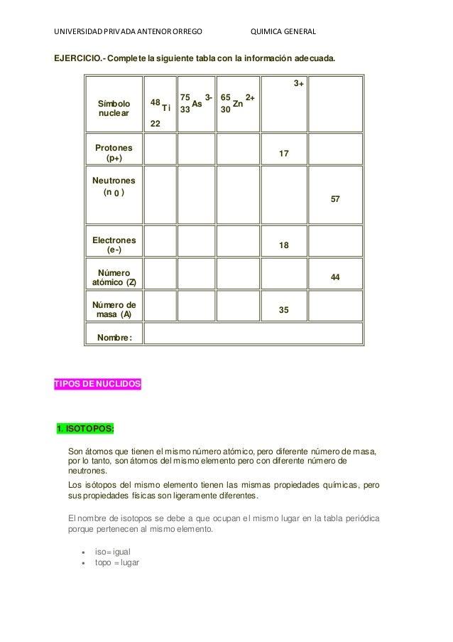 Modelos atmicos conf electronica de la tabla periodica a e z 15 urtaz Images