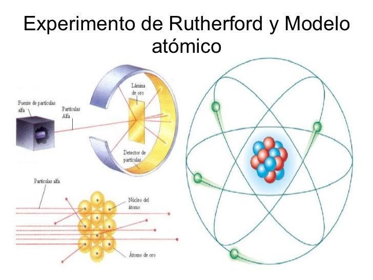 Modelo atomico de niels bohr yahoo dating 5