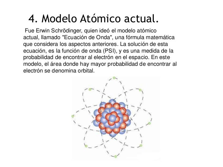 modelo atomico actual caracteristicas yahoo dating