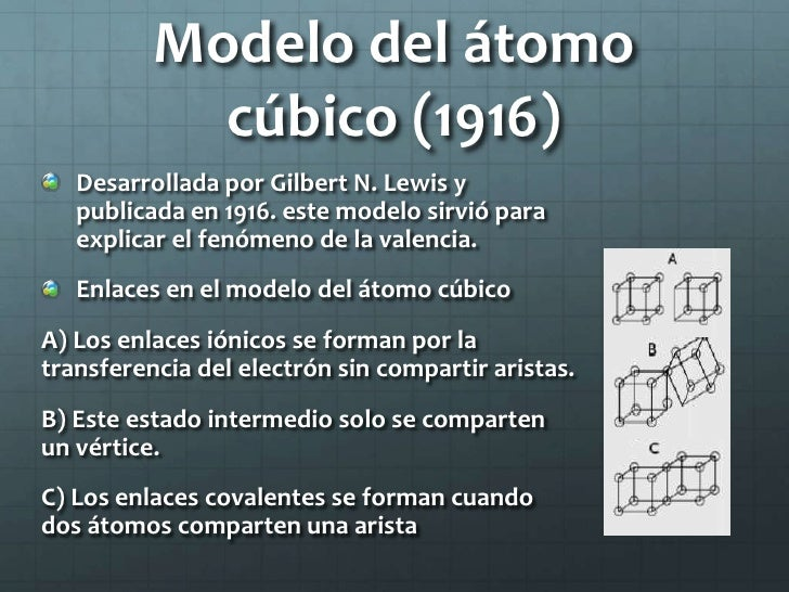 Modelo atomico de bohr caracteristicas yahoo dating
