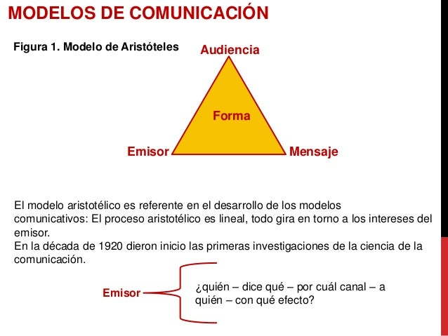 MODELOS COMUNICATIVOS PDF DOWNLOAD