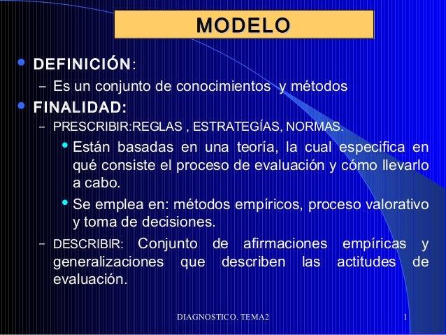 MODELO     DEFINICIÓN: – Es un conjunto de conocimientos y métodos FINALIDAD: – PRESCRIBIR:REGLAS , ESTRATEGÍAS, NORMAS....