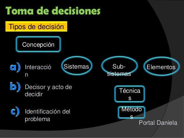 modelos de toma de decisiones Modelos gerenciales para la toma de decisiones - download as word doc (doc / docx), pdf file (pdf), text file (txt) or read online.