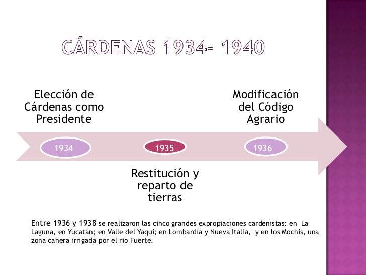 Modelos de desarrollo agricola de mexico Slide 3