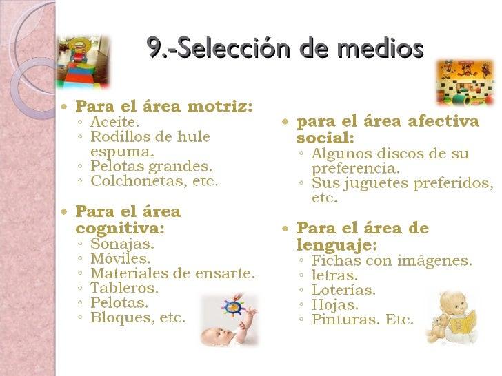 9.-Selección de medios