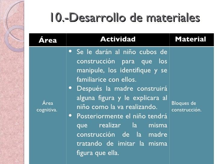 10.-Desarrollo de materiales Área Actividad Material  Área cognitiva.  <ul><li>Se le darán al niño cubos de construcción p...