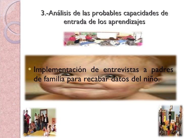 3.-Análisis de las probables capacidades de entrada de los aprendizajes <ul><li>Implementación de entrevistas a padres de ...