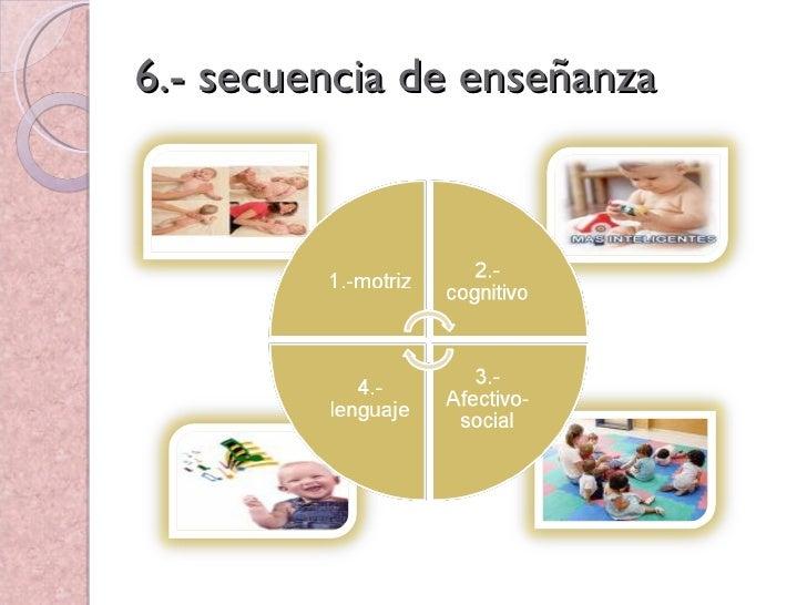 6.- secuencia de enseñanza