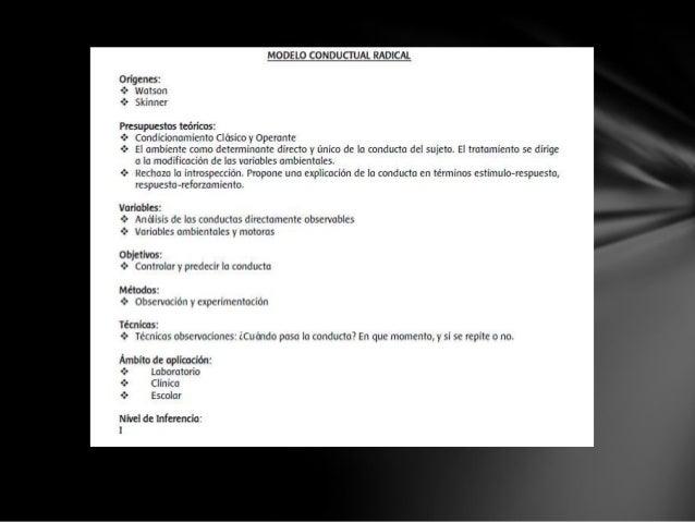 Modelos de evaluacions psicologica...conductismo Slide 2