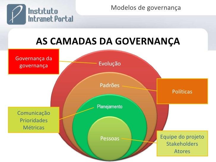 Sistemas de informação em âmbito de instituições públicas 8