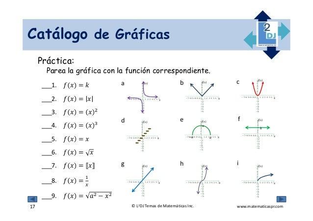 Modelos de gráficas de funciones