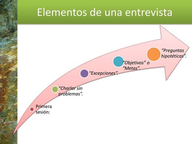 """«Escalas"""". """"Tareas y Felicitaciones"""". """"Externalización"""". Segunda sesión: """"Qué es lo que ha mejorado?"""" Elementos de una ent..."""