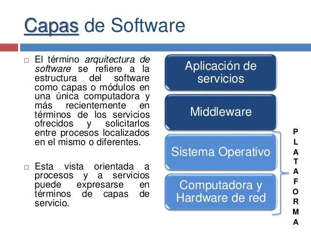Modelos de los sistemas distribuidos for Arquitectura de capas software