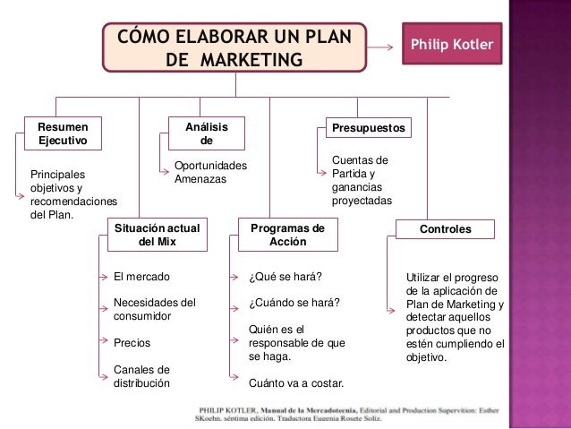 market plan 8 steps kotler Strategic marketing planning audit (kotler, keller, 2009) purpose is to explain how to develop a marketing plan effectively and provide a step by step.