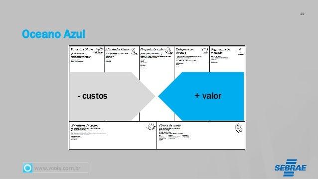 www.vools.com.br Oceano Azul 11 + valor- custos