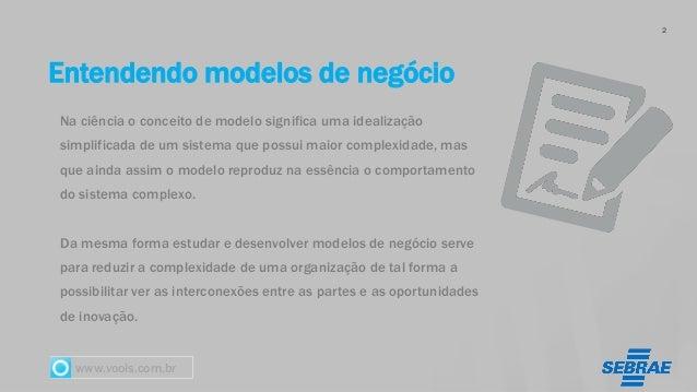 www.vools.com.br Entendendo modelos de negócio Na ciência o conceito de modelo significa uma idealização simplificada de u...