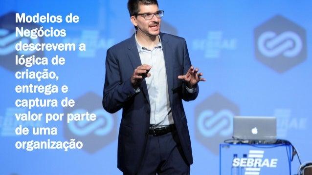 www.vools.com.br 3 Modelos de Negócios descrevem a lógica de criação, entrega e captura de valor por parte de uma organiza...