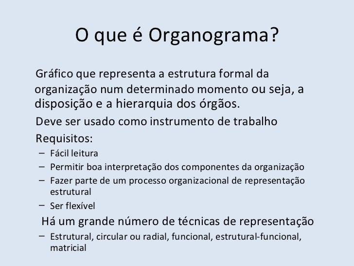 Modelos de Organograma Slide 2