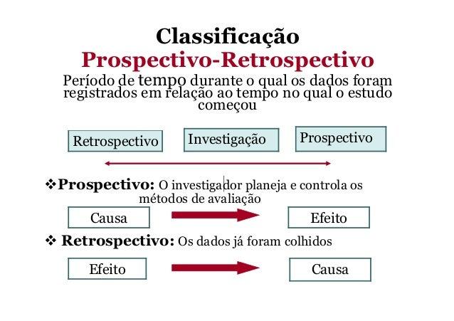 Classificação Prospectivo-Retrospectivo Período de tempo durante o qual os dados foram registrados em relação ao tempo no ...