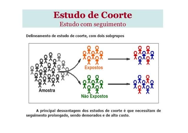 Estudo de CoorteEstudo de Coorte Estudo com seguimento