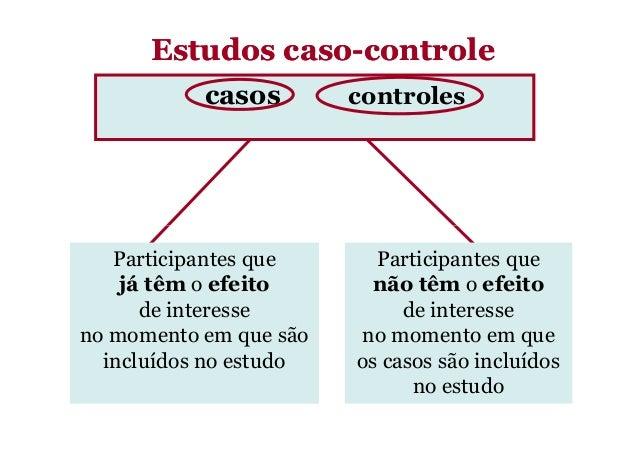 casos controles Estudos casoEstudos caso--controlecontrole Participantes que já têm o efeito de interesse no momento em qu...