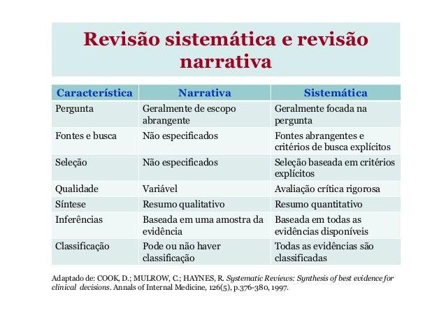 Revisão sistemática e revisão narrativa Característica Narrativa Sistemática Pergunta Geralmente de escopo abrangente Gera...