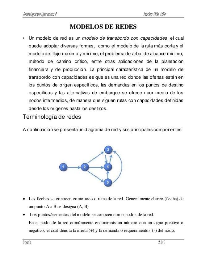 Investigación Operativa II Marlon Villa Villa Unach 2.015 MODELOS DE REDES • Un modelo de red es un modelo de transbordo c...