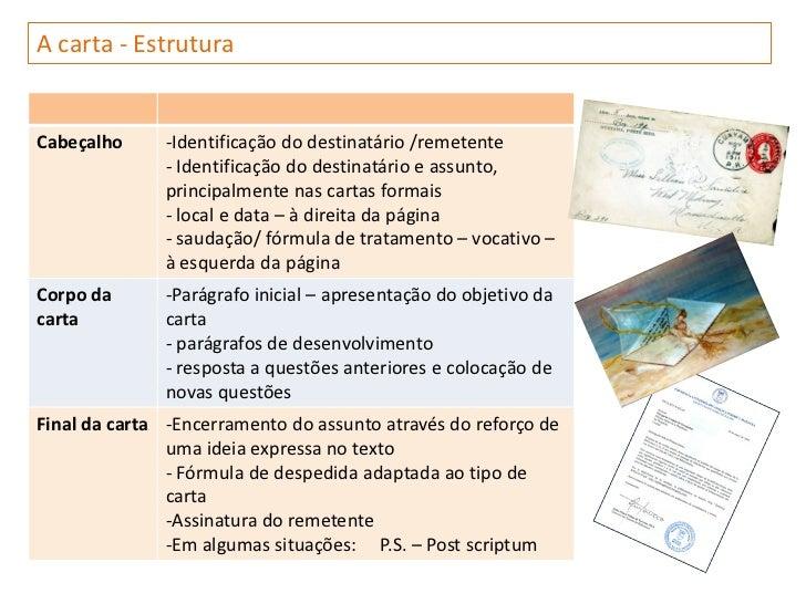 A carta - EstruturaCabeçalho      -Identificação do destinatário /remetente               - Identificação do destinatário ...