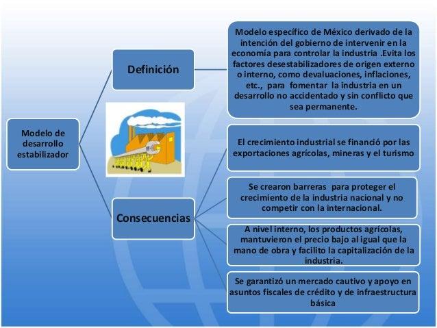 Modelo de desarrollo estabilizador Definición Modelo específico de México derivado de la intención del gobierno de interve...