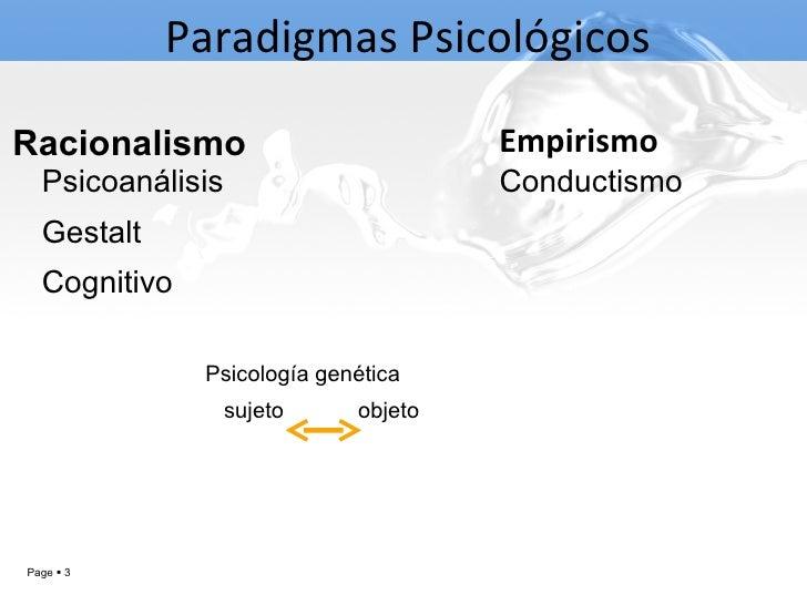 <ul><li>Psicoanálisis    Conductismo </li></ul><ul><li>Gestalt  </li></ul><ul><li>Cognitivo </li></ul><ul><li>Psicología g...