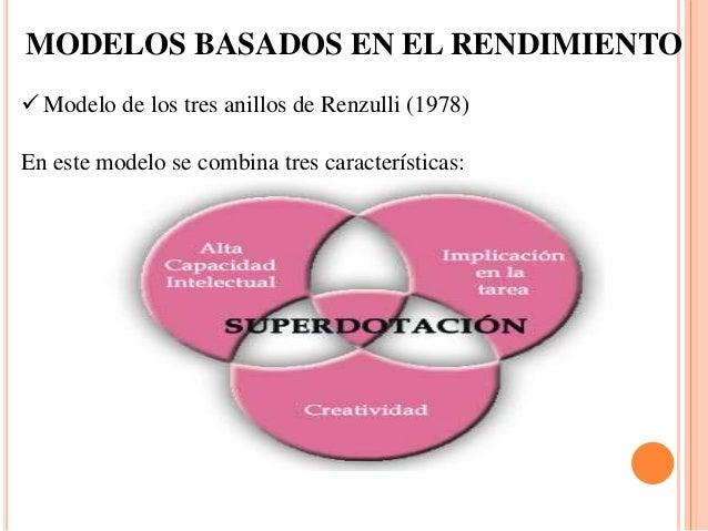 MODELOS BASADOS EN EL RENDIMIENTO  Modelo de los tres anillos de Renzulli (1978) En este modelo se combina tres caracterí...