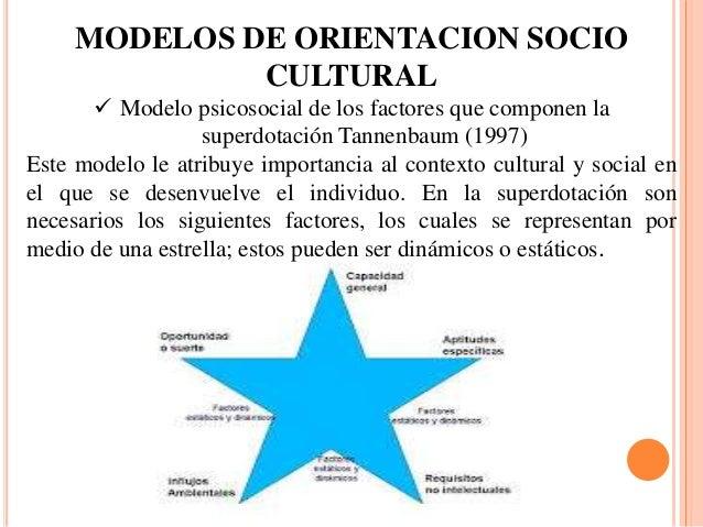 MODELOS DE ORIENTACION SOCIO CULTURAL  Modelo psicosocial de los factores que componen la superdotación Tannenbaum (1997)...
