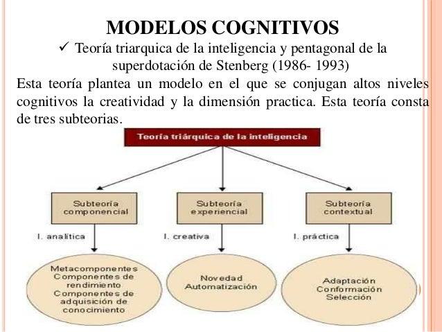 MODELOS COGNITIVOS  Teoría triarquica de la inteligencia y pentagonal de la superdotación de Stenberg (1986- 1993) Esta t...
