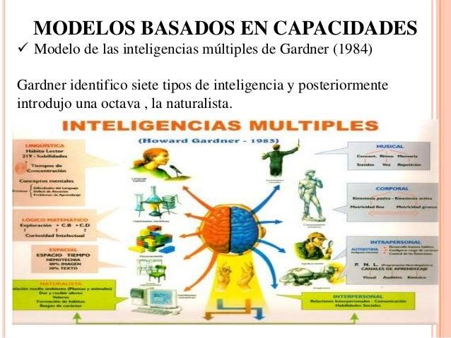 MODELOS BASADOS EN CAPACIDADES  Modelo de las inteligencias múltiples de Gardner (1984) Gardner identifico siete tipos de...