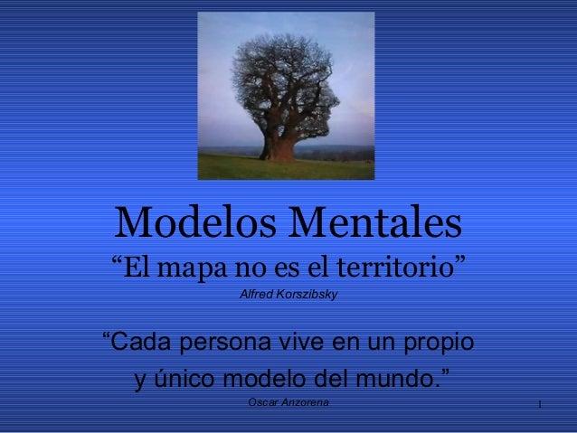 """1  Modelos Mentales  """"El mapa no es el territorio""""  Alfred Korszibsky  """"Cada persona vive en un propio  y único modelo del..."""