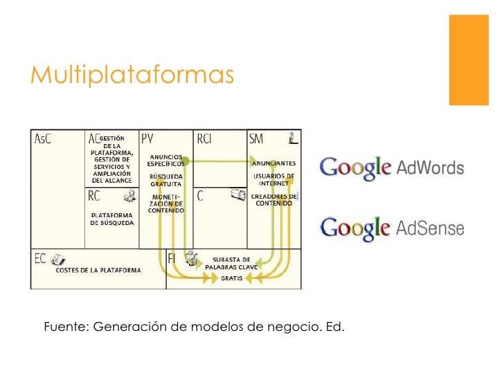 Multiplataformas<br />Fuente: Generación de modelos de negocio. Ed.  <br />